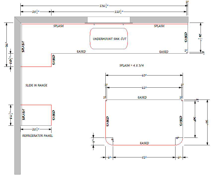 remodeling budget. Black Bedroom Furniture Sets. Home Design Ideas