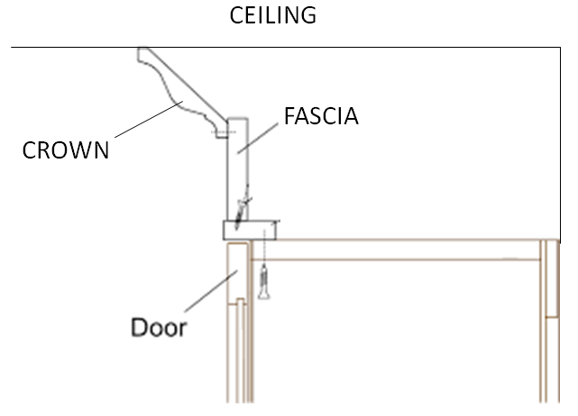 Fascia And Crown On Kitchen Cabinets
